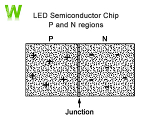 led semiconductor chip