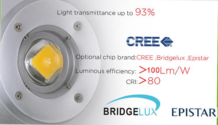 LED High Bay Light Details2