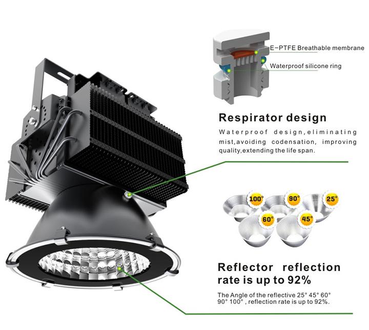 LED High Bay Light P Series Details 4