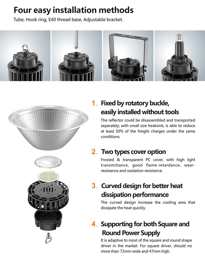 LED High bay Light G Details 4