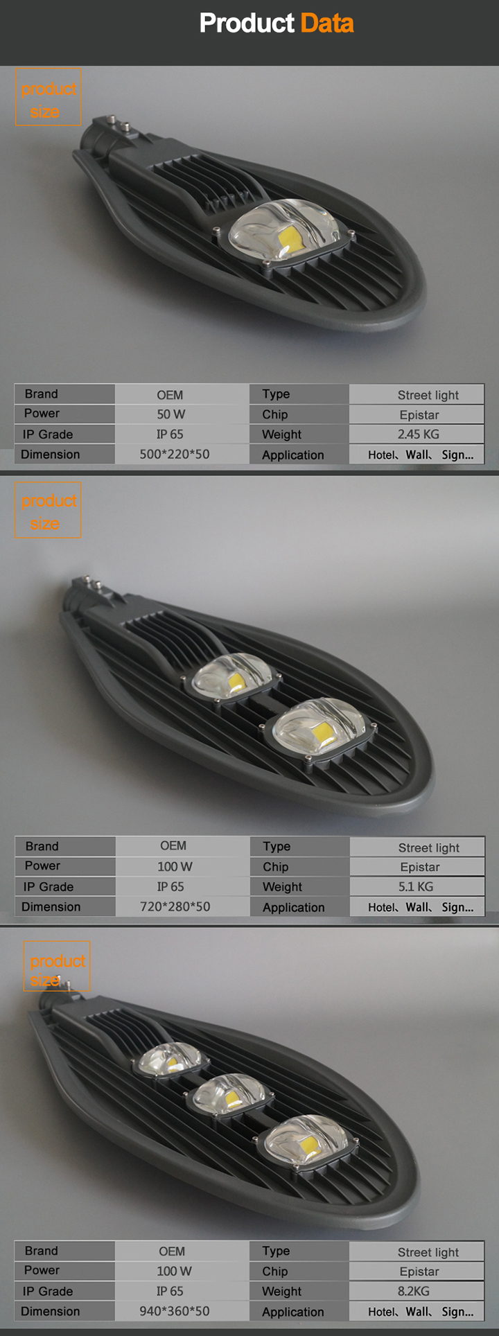 LED Street Light s Wattage