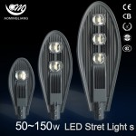 LED Street Lights S1