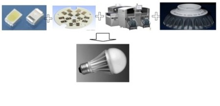 12 problems in High Power LED Lighting Application