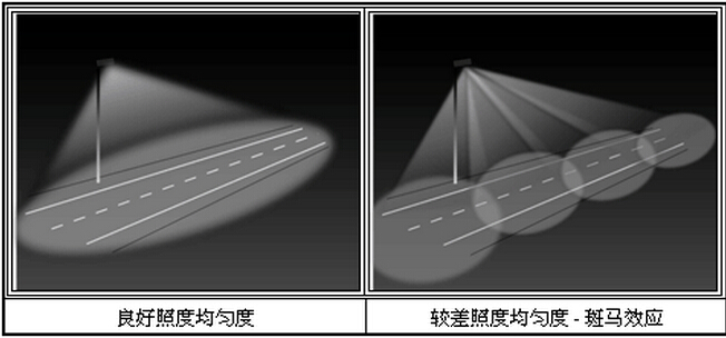 Led Street Light Replace Traditional Street Light Analysis