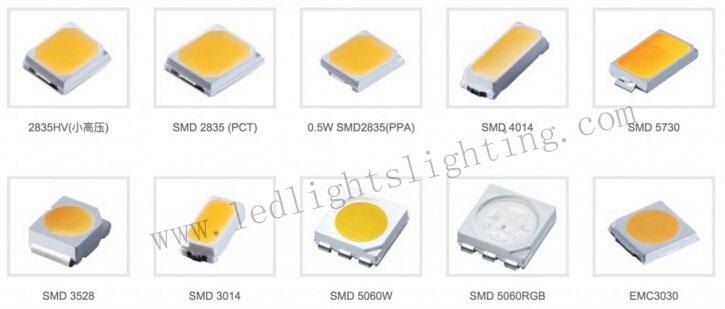 SMD LED Comparison