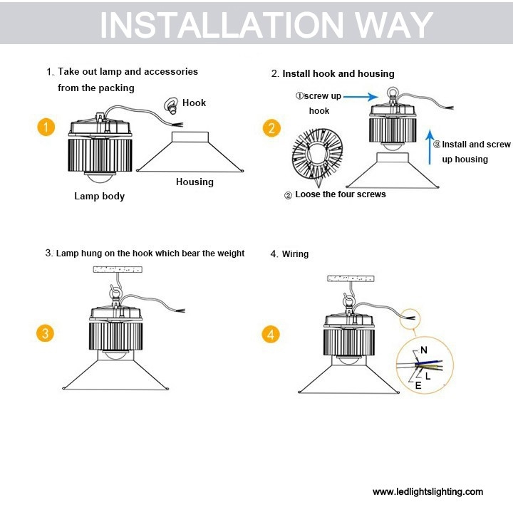 wiring high bay lights search for wiring diagrams u2022 rh stephenpoon co Light and Outlet Wiring Diagrams Light Wiring Diagrams Multiple Lights