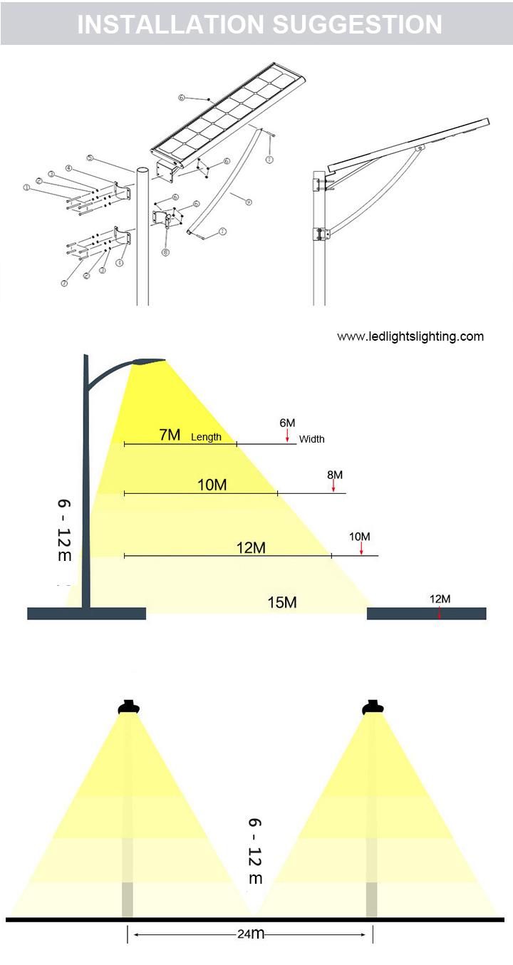 All In One Solar LED Street Light Motion Sensor Lighting - Outdoor ... for Solar Street Light Diagram  lp0lpmzq